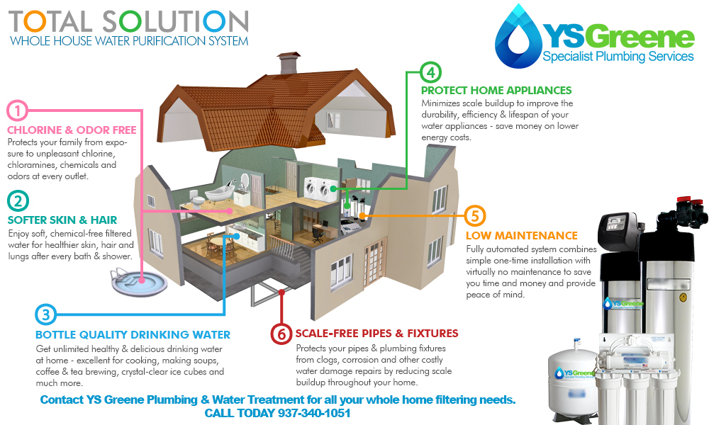 whole home water filtration from YS Greene, your expert local plumber in Yellow Springs, Xenia, Beavercreek, WPAFB and Fairborn.